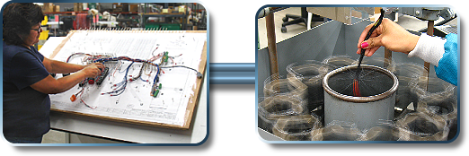Genco wire harness manufacturing custom cable assemblies